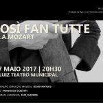 Produção de Ópera num contexto Criativo Contemporâneo